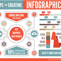 How to Create Infographics