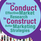 How to Conduct Effective Market Research to Construct Marketing