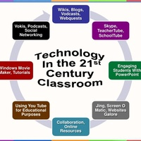 The Integrated Classroom & the Role of the Educator