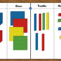 Grade 1 Module 6: Place Value, Comparison, Addition and Subtract