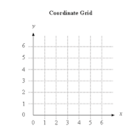 Grade 5 Module 6: Problem Solving with the Coordinate Plane