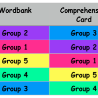 Literacy Groups Term Two