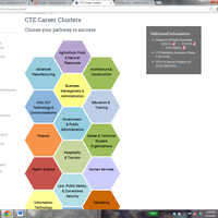 CTE DIRECTOR UPDATES 2015