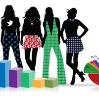 Fashion Marketing Curriculum