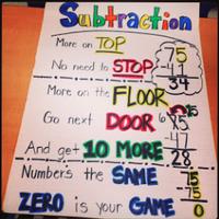 Abby Altenbernd Math Methods Binder