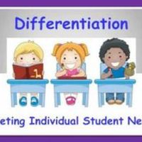 Differentiated Instruction: What is it?