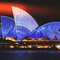 Looking for a Business Partner in Australia? Take these Points t