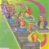 Gobierno peruano actual y el gobierno del Imperio Incaico