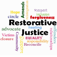 Restorative Practices in Schools