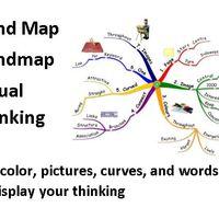 Mind Maps, Mindmaps, and Visual Thinking