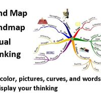 Mind Maps, Mindmaps, and Visual Thinking
