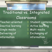 AET 562 The Integrated Classroom and the Role of the Educator