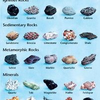 PD on Rocks and Minerals