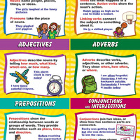 Fourth grade resources