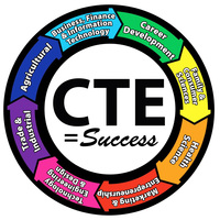 Mrs. Darlene Smith's CTE LiveBinder