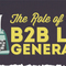 The Role Of Content In B2B Lead Generation
