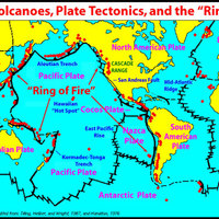 HS Geology-Plate Tectonics and Mountain Building