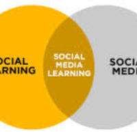 The Socially Connected Classroom & Instructor