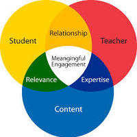 Reconnect #2 On Student Engagement 12/09/2015