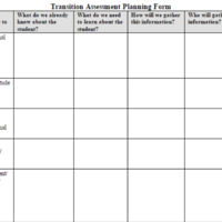 Special Education Toolbox for Compliance