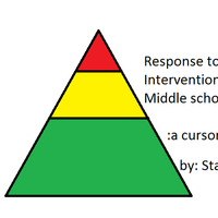 Response to Intervention in Middle School: A cursory review