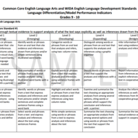 CMS 9th-10th HS ESL/ELA Curriculum