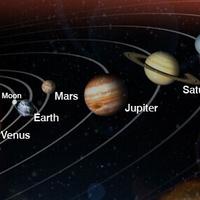 4th/6th Grade Science-Planets; Bright/Masood