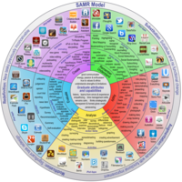 Technology Tools for Academic Success!