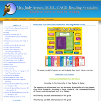 Mrs. Araujo, Northeast Elementary Reading Specialist, compiled online literacy activities to help your reader at home!