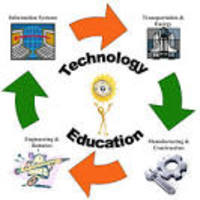 EDUC 511: Essentials in Educational Technology Stanfield