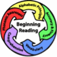 The BIG Five for Reading