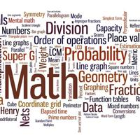 Math resources, instruction, and practice