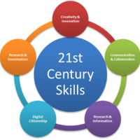 Student Technology Portfolio