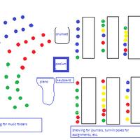 Copy of Classroom Management