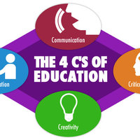 Integrating the 4 C's in 3-5 Classrooms