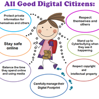 K-5 Digital Citizenship