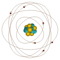 Models of the Atom Project