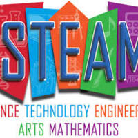 Image that says STEAM. Links to Live Binder for a career investigation project