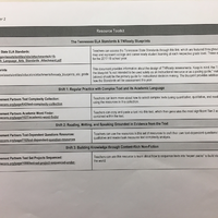 Grade 10, ELA Curriculum Maps, Shelby County Schools