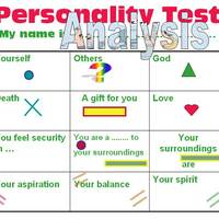 Unruh Personality Test