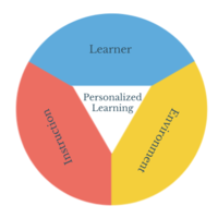 RCS Core Instructional Framework and Personalized Learning