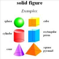 Mrs. O'Neil's Math Binder - Unit 6: Geometry