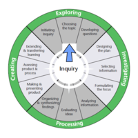 Web 2.0 tools for Inquiry: Exploring
