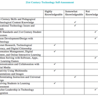 CUR/545: Using Technology For Teaching And Learning