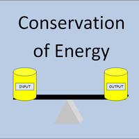 Conservation of Energy Grade 6