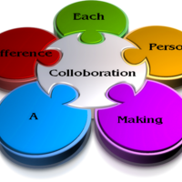 Collaboration Fluency - Yours, Mine and Ours