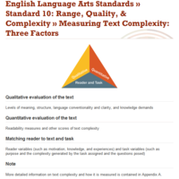 Text Complexity, Text-Dependent Questions, & Academic Vocabulary