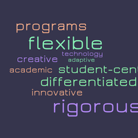 Smithfield Strategic Plan- Flexible, Student-Centered Program De