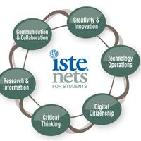 ICT Careers