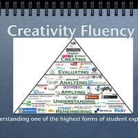 Creativity Fluency 9-12